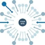 Herramientas para la construcción de enlaces