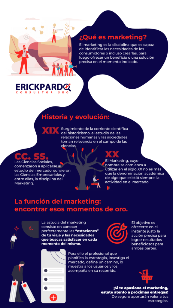 que es marketing infografia